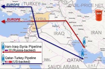Syrien-Pipeline